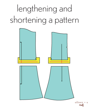 Lengthening and shortening a pattern