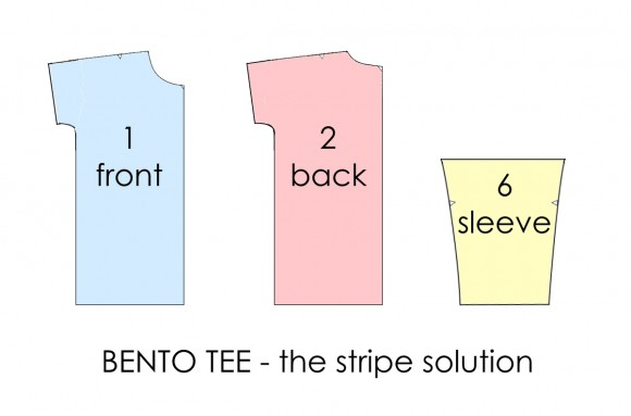 Modified Liesl + Co Bento Tee pattern pieces