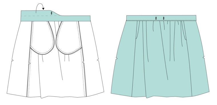 A simple tutorial to add a drawstring to the Everyday Skirt pattern. You can adapt this tutorial for any pattern!